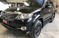 Bán Toyota Fortuner V đời 2015, màu đen, hỗ trợ cho vay 70% giá 860 triệu tại Tp.HCM